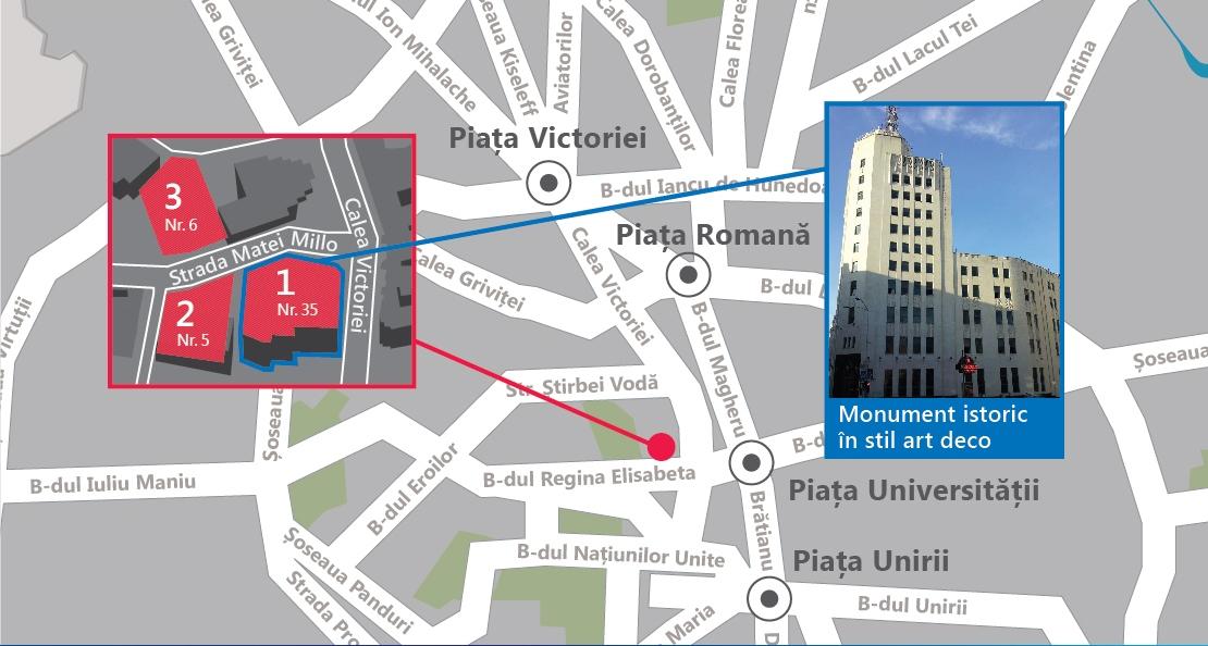 Pachet de proprietăți format din Palatul Telefoanelor, clădirea Tandem și teren din Matei Millo, scos la vânzare