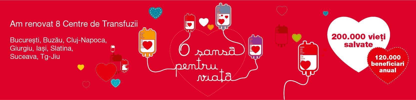 Opt centre de transfuzie sanguină, renovate printr-o investiţie de 348.530 euro