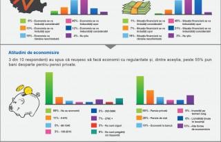 Infografic Provident_Nivelul de trai în România