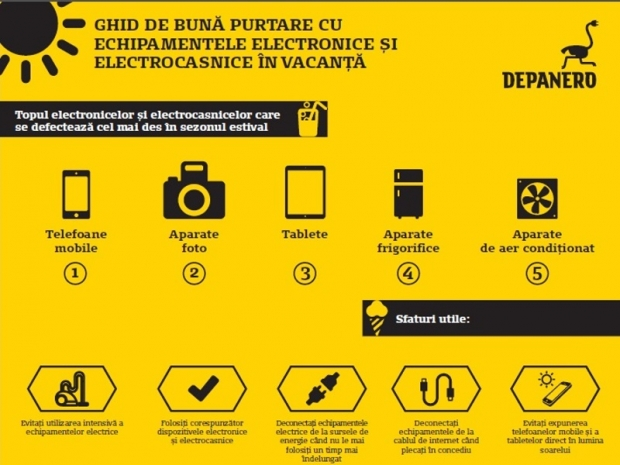 Depanero lansează ghidul de bună purtare cu electronicele și electrocasnicele în vacanță