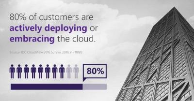 Serviciile de Cloud vor fi principalul factor de creștere în piața de IT&C pentru restul deceniului