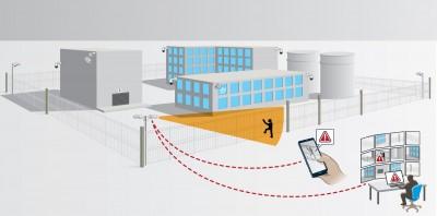 AXIS Perimeter Defender, soluţie software dedicată securităţii perimetrale