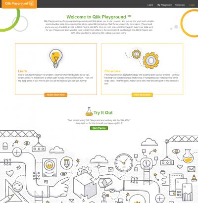Noua platformă online Qlik Playground le permite dezvoltatorilor să realizeze gratuit analize vizuale ale datelor