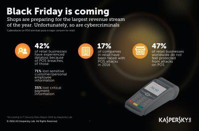Inselatorii de Black Friday: Atacurile de phishing financiar cresc in perioada sarbatorilor de iarna 14 noiembrie 2016