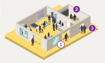Axis Communications – prevenirea furturilor din magazine si cresterea performantelor financiare