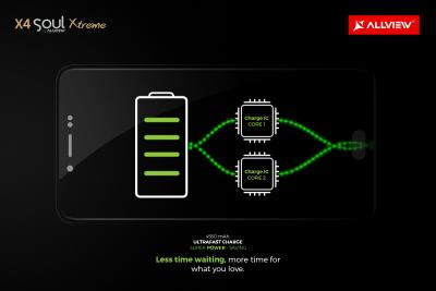 Allview X4 Xtreme va avea un acumulator cu incarcare ultra-rapida pe 2 circuite si capacitate de 4550mAh