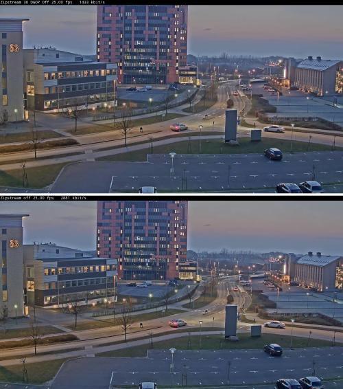Tehnologia Axis Zipstream,  folosita acum de camerele panoramice si cu senzor 4K