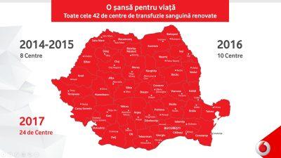 Fundatia Vodafone Romania va finanta modernizarea a 24 centre de transfuzie sanguina in 2017