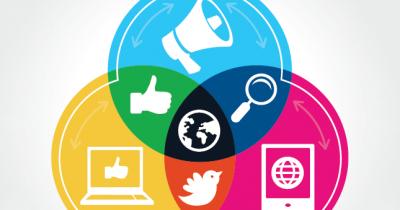 Modalitati prin care un site se poate promova