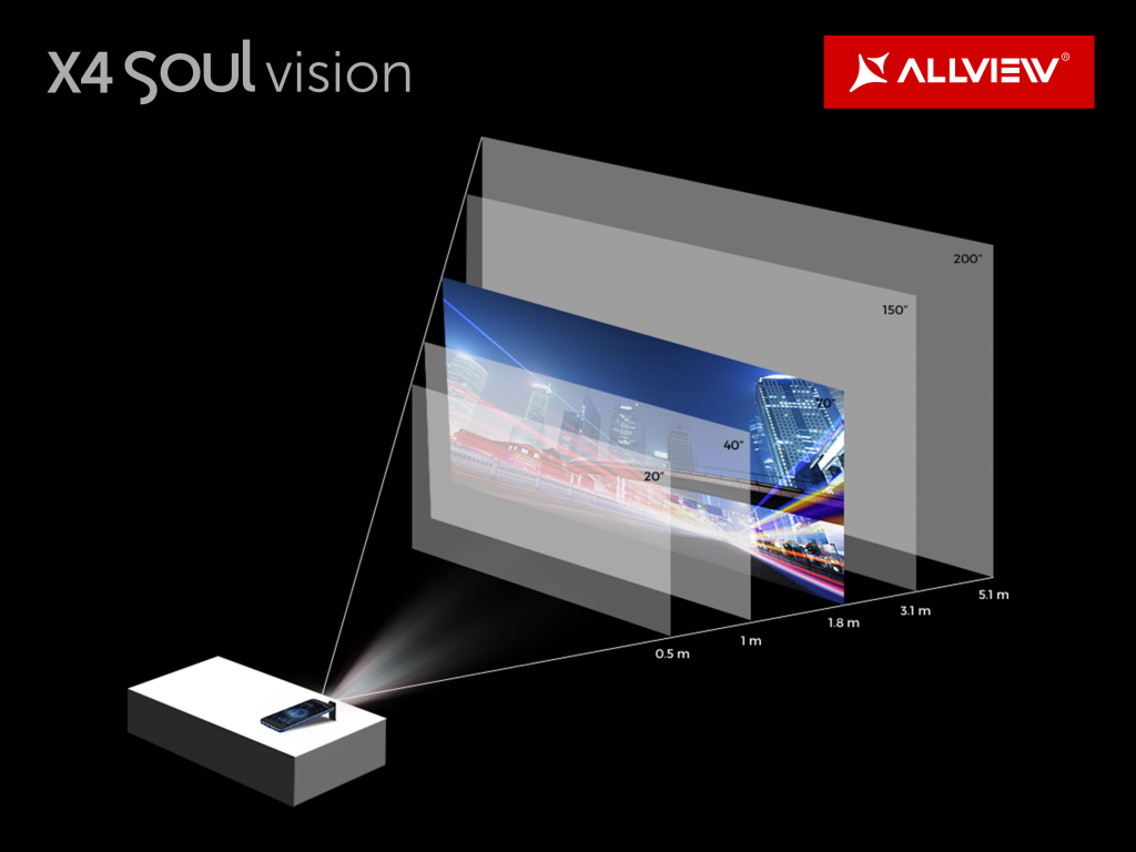 X4 Soul Vision: Proiecție portabilă, oriunde ai fi
