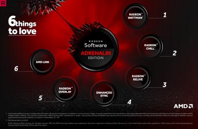 AMD a lansat un upgrade major pentru suita software Radeon Graphics: Radeon Software Adrenalin Edition si Radeon Pro Software Adrenaline Edition create sa ofere gamerilor o experienta imersiva si profesionistilor o serie de facilitati de ultima generatie.