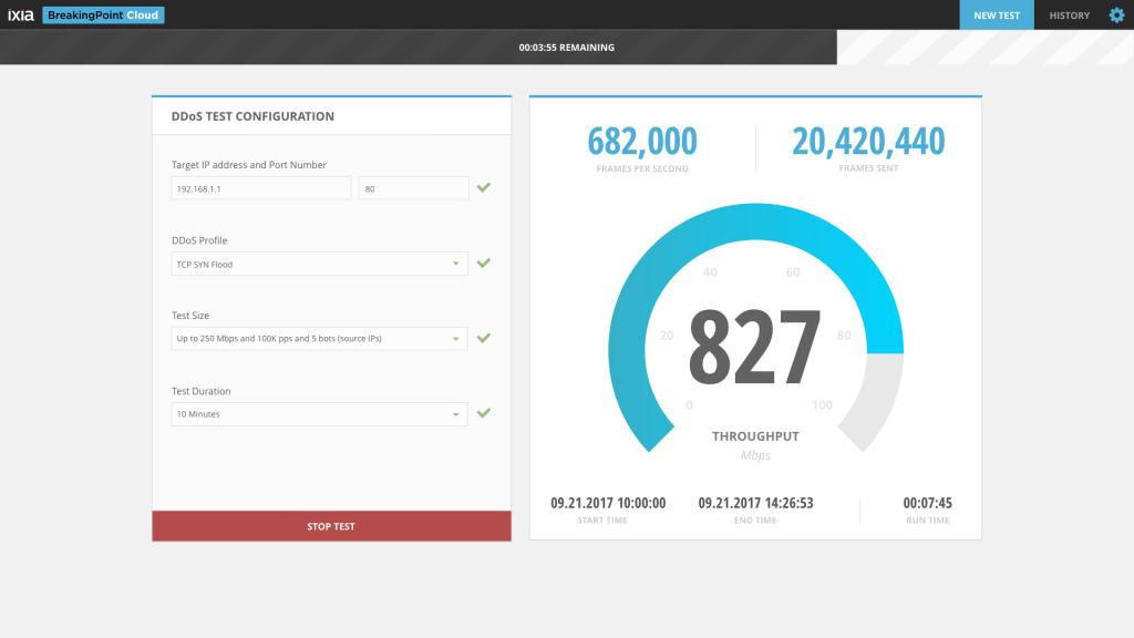 Ixia BreakingPoint Cloud ajuta organizatiile sa valideze securitatea retelelor end-to-end in toate mediile cloud