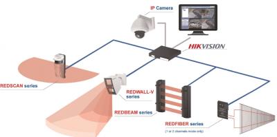 Protectie perimetrala cu Hikvision si OPTEX