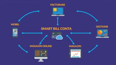 Smart BILL oferă acces public la SmartBill CONTA