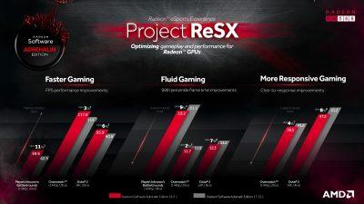 Radeon Software aduce performanțe mai rapide și mai fluide la cele mai populare titluri eSports cu Project ReSX de la AMD