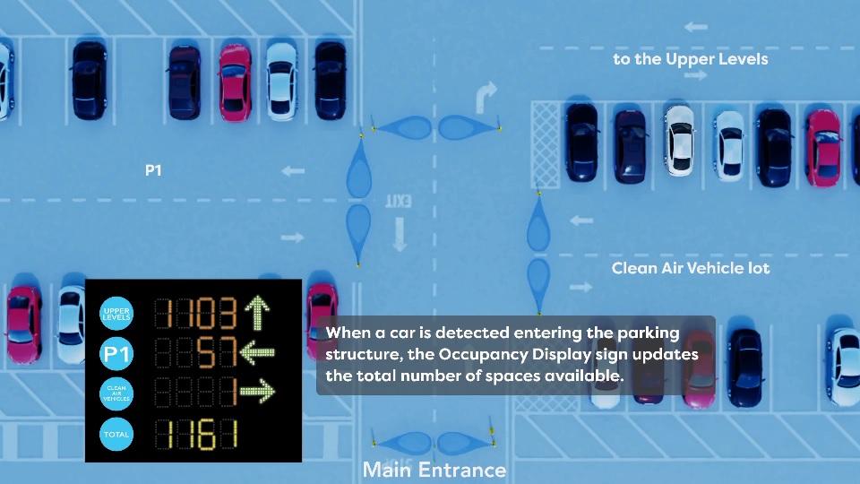 Operatiuni mai eficiente in retail cu ajutorul senzorilor OPTEX ViiK
