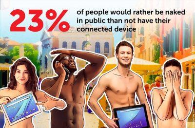 Una din patru persoane ar prefera sa fie surprinsa dezbracata decat sa plece de acasa fara dispozitivul sau conectat