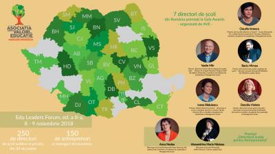 A fost desemnat Directorul Școlar al anului în România la Edu Leaders Forum