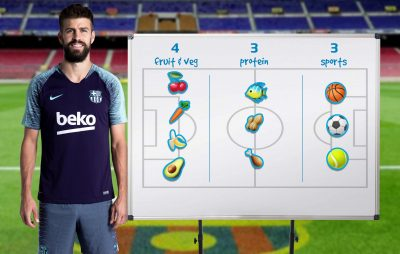 Beko și FC Barcelona continuă discuția despre o alimentație sănătoasă prin intermediul limbajului emoji