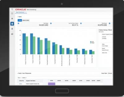 Retailerul internațional de încălțăminte CCC Group colaborează cu Oracle în vederea creșterii profitabilității